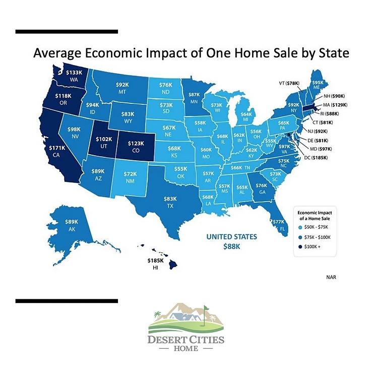 NAR report also breaks down the average economic