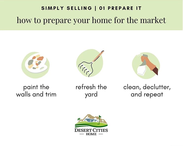 Preparation for selling your home
